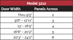 Commercial Garage Door Sections - Model 3212:  Panel Configuration - Width