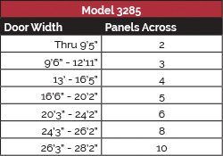 Commercial Garage Door Sections - Model 3285:  Panel Configuration - Width