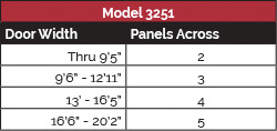Commercial Garage Door Sections - Model 3251:  Panel Configuration - Width